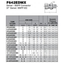 F642EDMX Swivel – BSPP Connector 37° Swivel / BSPP-ED