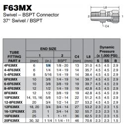 F63MX Swivel – BSPT Connector 37° Swivel / BSPT