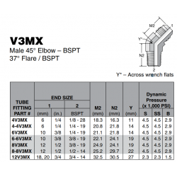 V3MX Male 45° Elbow – BSPT 37° Flare / BSPT