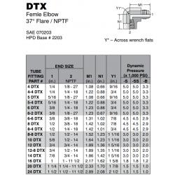 DTX Femle Elbow 37° Flare / NPTF