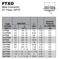 FTXO Male Connector 37° Flare / NPTF