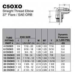 C5OXO Straight Thread Elbow 37° Flare / SAE-ORB