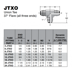 JTXO Union Tee 37° Flare (all three ends)