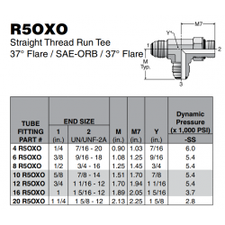 R5OXO Straight Thread Run Tee 37° Flare / SAE-ORB / 37° Flare
