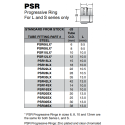 PSR Progressive Ring For L and S series only