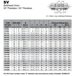 SV Bulkhead Union 24° Flareless / 24° Flareless