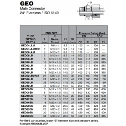 GEO Male Connector 24° Flareless / ISO 6149