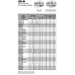 GE-M Male Connector 24° Flareless / Metric
