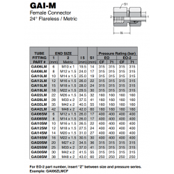 GAI-M Female Connector 24° Flareless / Metric