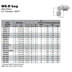 WE-R keg Male Elbow 24° Flareless / BSPT