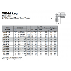 WE-M keg Male Elbow 24° Flareless / Metric Taper Thread