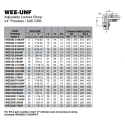 WEE-UNF Adjustable Locknut Elbow 24° Flareless / SAE-ORB