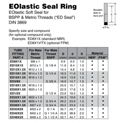 "EOlastic Seal Ring EOlastic Soft Seal for BSPP & Metric Threads (""ED Seal"") DIN 3869"