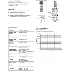 Pilot Operated Pressure Reducing Valve Series PRH122
