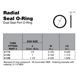 Radial Seal O-Ring Dual Seal Port O-Ring