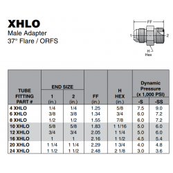 XHLO Male Adapter 37° Flare / ORFS
