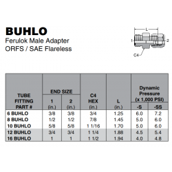 BUHLO Ferulok Male Adapter ORFS / SAE Flareless