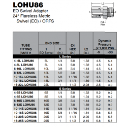 LOHU86 EO Swivel Adapter 24° Flareless Metric Swivel (EO) / ORFS