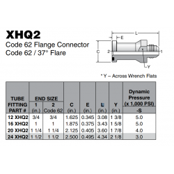 XHQ2 Code 62 Flange Connector Code 62 / 37° Flare
