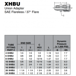XHBU Union Adapter SAE Flareless / 37° Flare
