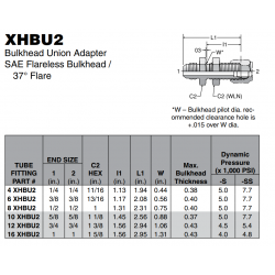 XHBU2 Bulkhead Union Adapter SAE Flareless Bulkhead / 37° Flare