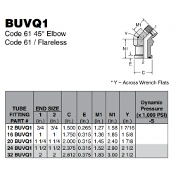 BUVQ1 Code 61 45° Elbow Code 61 / Flareless