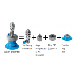 Suction grippers ESG – Overview