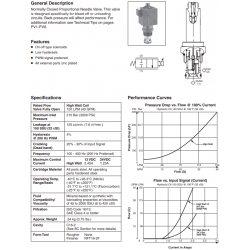 N.C. Proportional Needle Valve Series DF161C