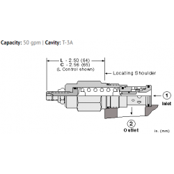 RDFALAN Direct-acting relief valve