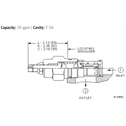 RPGSLAN Pilot operated, balanced poppet relief valve