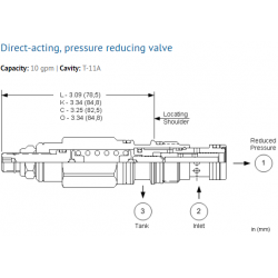 PRDRLAN Direct-acting, pressure reducing valve
