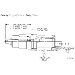 NCFCLCN Fully adjustable needle valve with reverse flow check