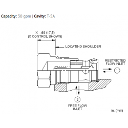 CNECXCN Fixed orifice, non-pressure compensated, flow control valve with reverse flow check