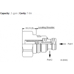 FXAAXAN Fixed orifice, pressure compensated flow control valve