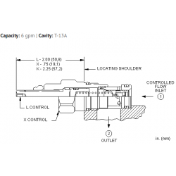 FXCAXAN Fixed orifice, pressure compensated flow control valve