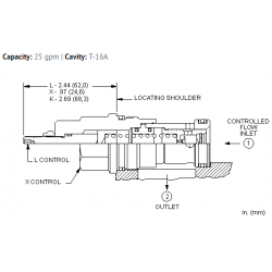 FXEALAN Fixed orifice, pressure compensated flow control valve