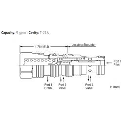 FKCAXCN 2-way, pilot shifted, proportional throttle, high capacity