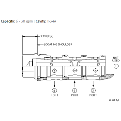FSFCXAN High accuracy flow divider valve