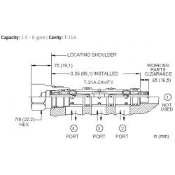 FSCAXAN Closed center, flow divider-combiner valve