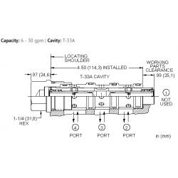 FSEAXAN Closed center, flow divider-combiner valve