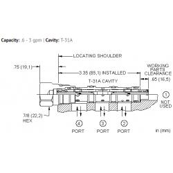 FSBAXAN High accuracy, closed center, flow divider-combiner valve