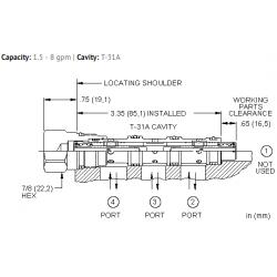 FSCSXAN Synchronizing, flow divider-combiner valve