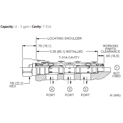FSBSXAN High accuracy synchronizing, flow divider-combiner valve