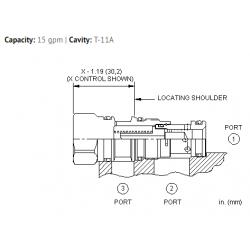 LRDCXHN Normally closed, modulating element