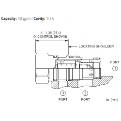 LRFCXHN Normally closed, modulating element