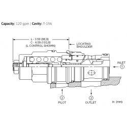 CBIBLHN 1.5:1 pilot ratio, standard capacity counterbalance valve