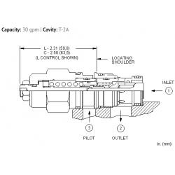 CBEYLHN 2:1 pilot ratio, standard capacity counterbalance valve
