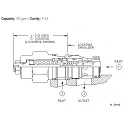 CBEGLJN 4.5:1 pilot ratio, standard capacity counterbalance valve