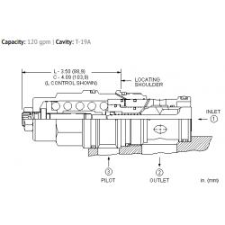 CBIGLJN 4.5:1 pilot ratio, standard capacity counterbalance valve