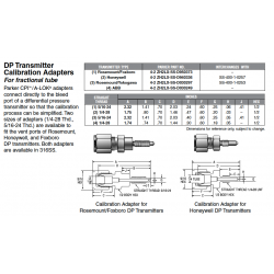 DP Transmitter Calibration Adapters For fractional tube